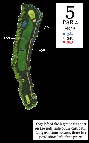 hole5_yardage